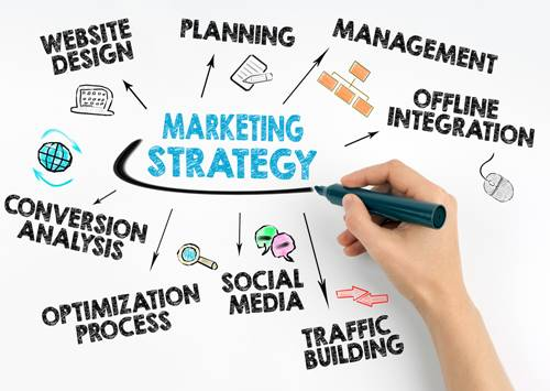 Marketingu Dixhital